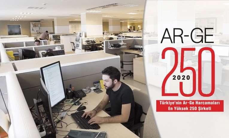 ENTES ARGE Harcamalarında Türkiye'de 204. Sırada!