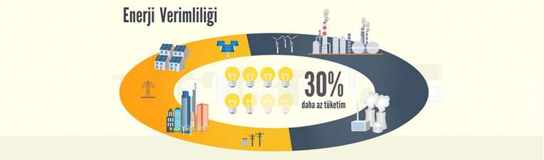 Enerji Verimiliği blog görseli 2
