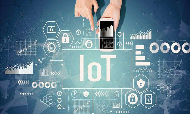Nesnelerin İnterneti IoT (Internet of Things) Nedir?
